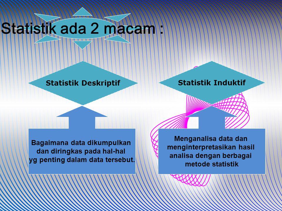 Statistik ada 2 macam : Statistik Deskriptif Statistik Induktif