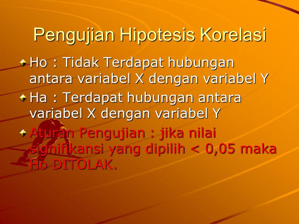 Pengujian Hipotesis Korelasi