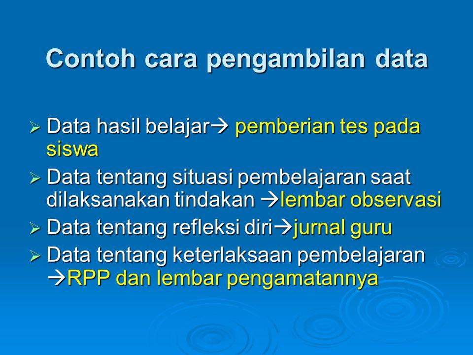 Contoh cara pengambilan data