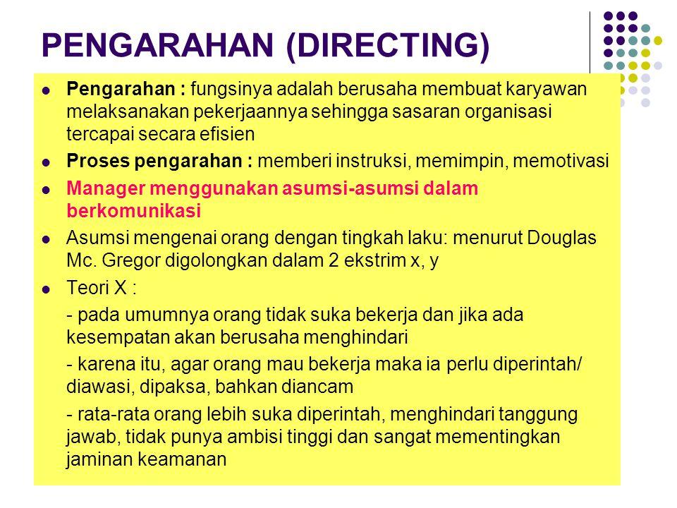 PENGARAHAN (DIRECTING)