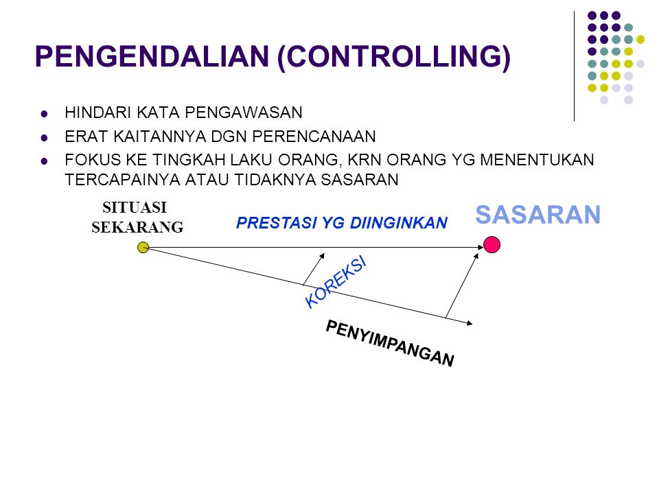 PENGENDALIAN (CONTROLLING)