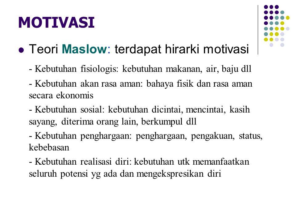MOTIVASI Teori Maslow: terdapat hirarki motivasi