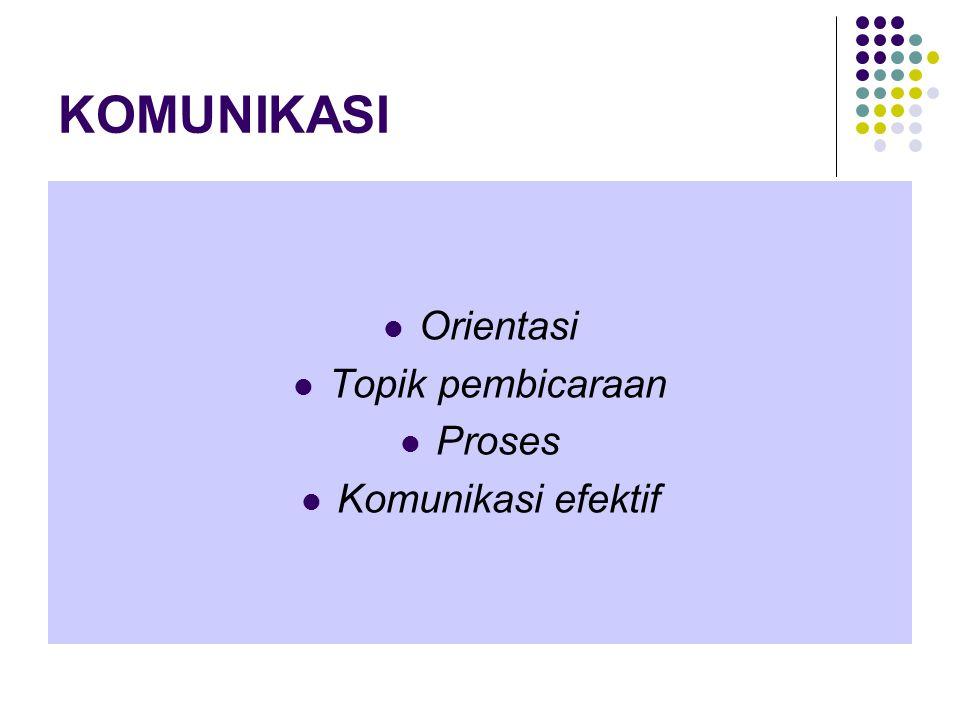 KOMUNIKASI Orientasi Topik pembicaraan Proses Komunikasi efektif