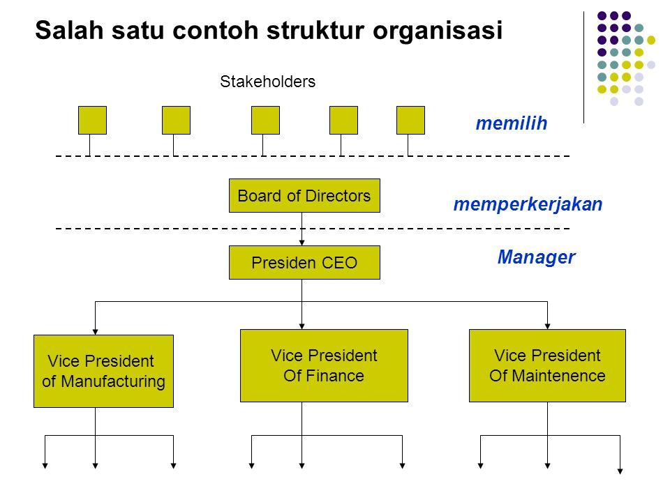 Salah satu contoh struktur organisasi