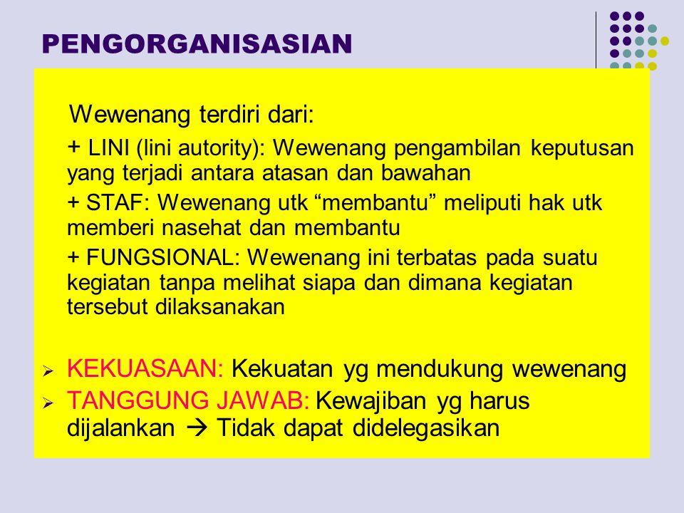 PENGORGANISASIAN Wewenang terdiri dari: