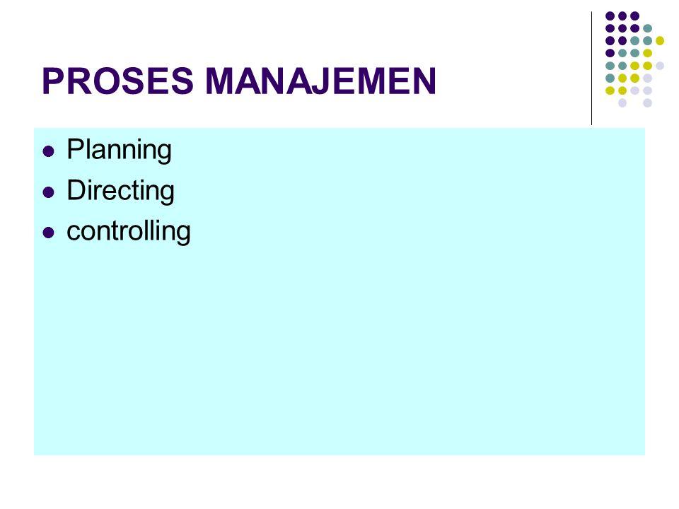 PROSES MANAJEMEN Planning Directing controlling