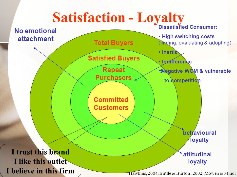 Satisfaction - Loyalty
