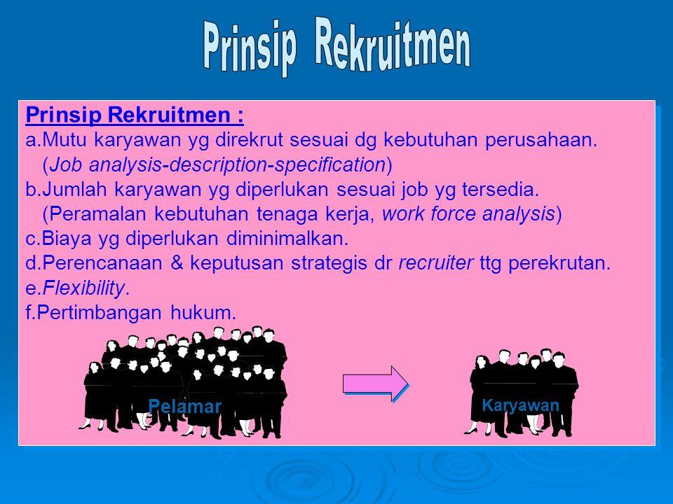 Prinsip Rekruitmen Prinsip Rekruitmen :