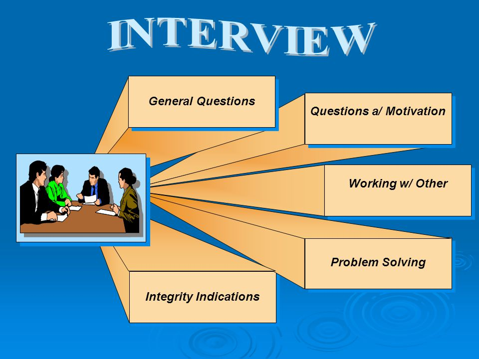 Integrity Indications Questions a/ Motivation