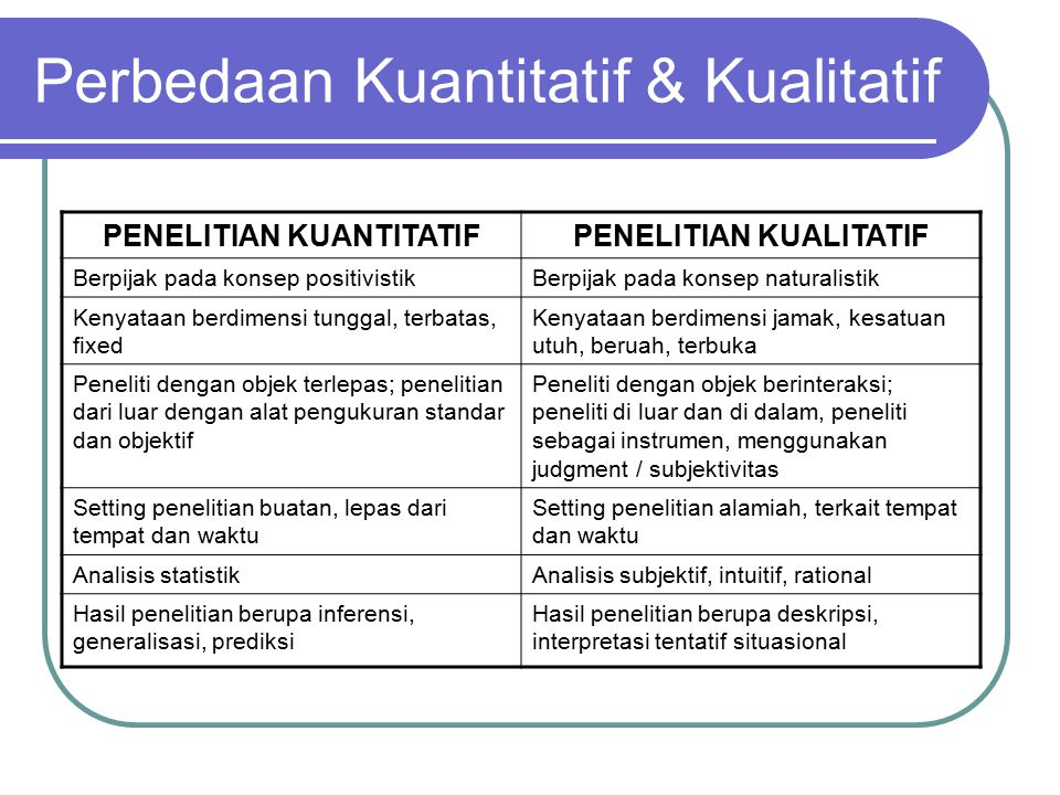 Perbedaan Kuantitatif & Kualitatif
