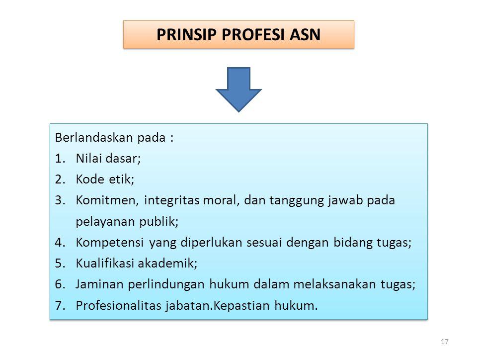PRINSIP PROFESI ASN Berlandaskan pada : Nilai dasar; Kode etik;