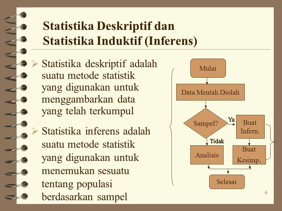 Statistika Deskriptif dan Statistika Induktif (Inferens)