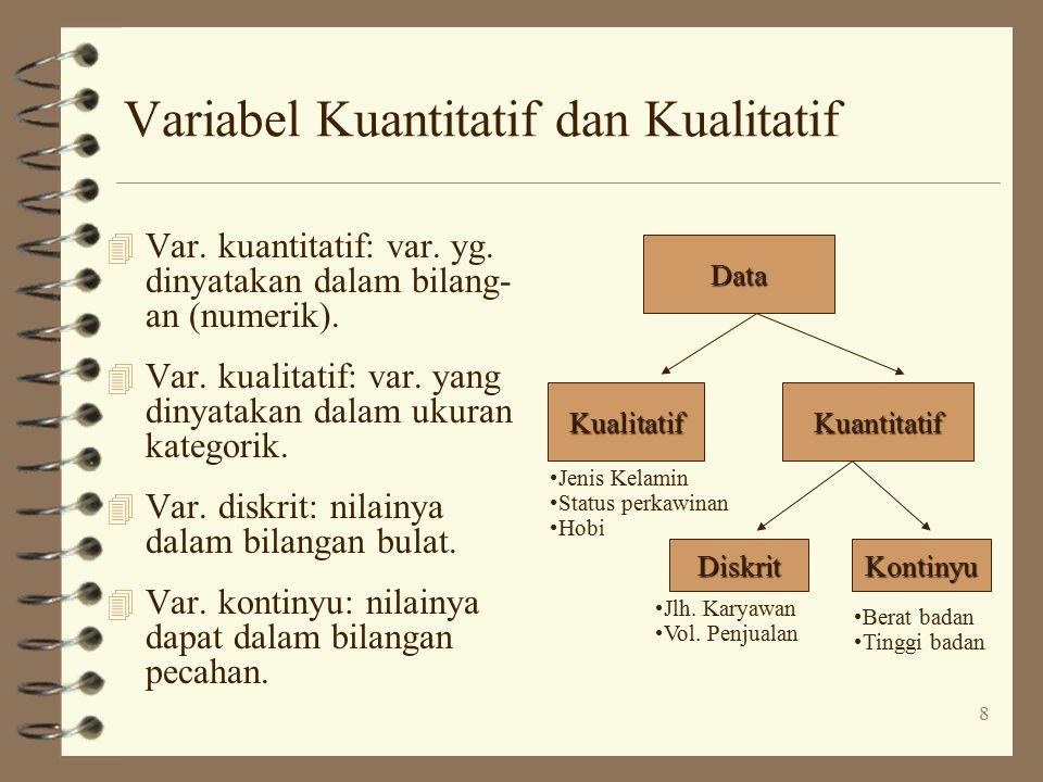 Variabel Kuantitatif dan Kualitatif