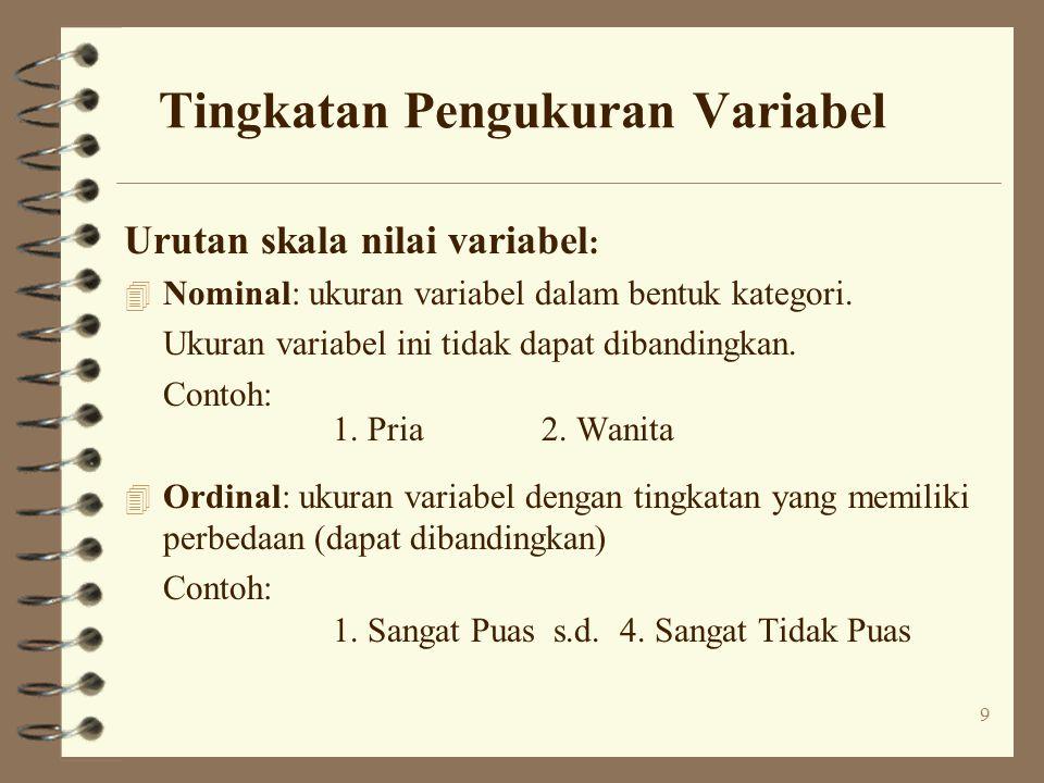 Tingkatan Pengukuran Variabel
