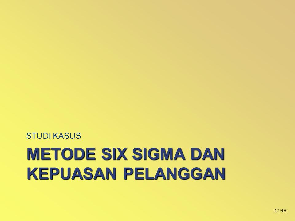 Metode Six Sigma Dan Kepuasan Pelanggan