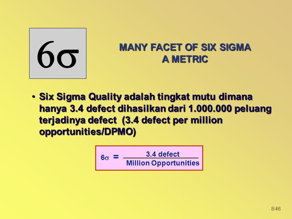 MANY FACET OF SIX SIGMA A METRIC Million Opportunities