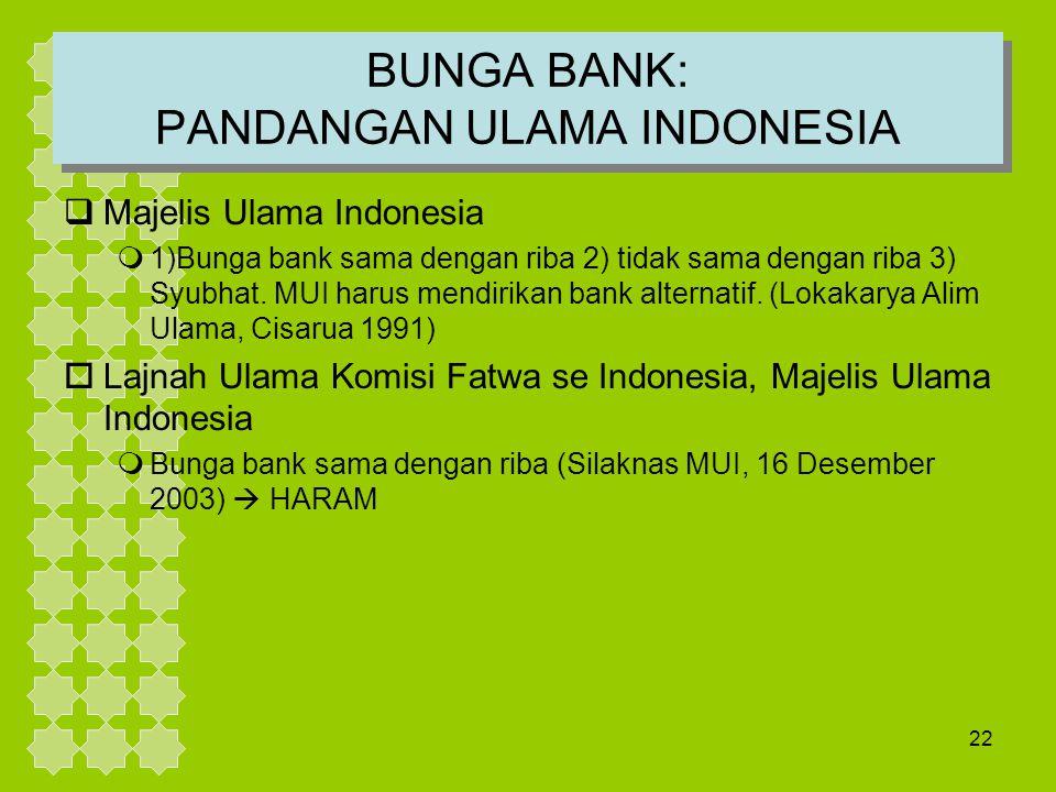 BUNGA BANK: PANDANGAN ULAMA INDONESIA
