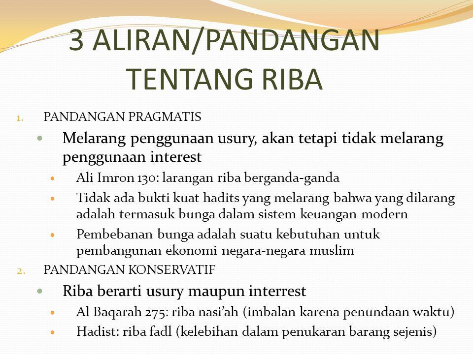 3 ALIRAN/PANDANGAN TENTANG RIBA