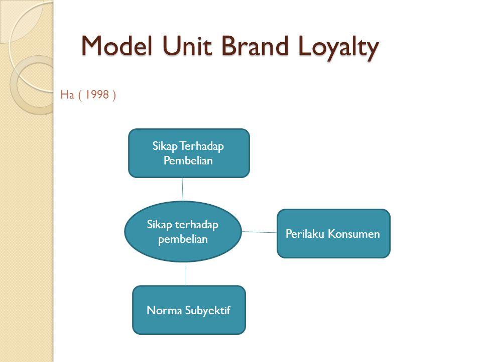 Model Unit Brand Loyalty