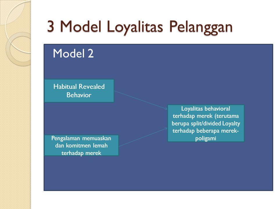 3 Model Loyalitas Pelanggan