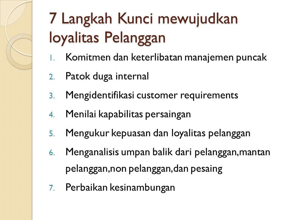 7 Langkah Kunci mewujudkan loyalitas Pelanggan