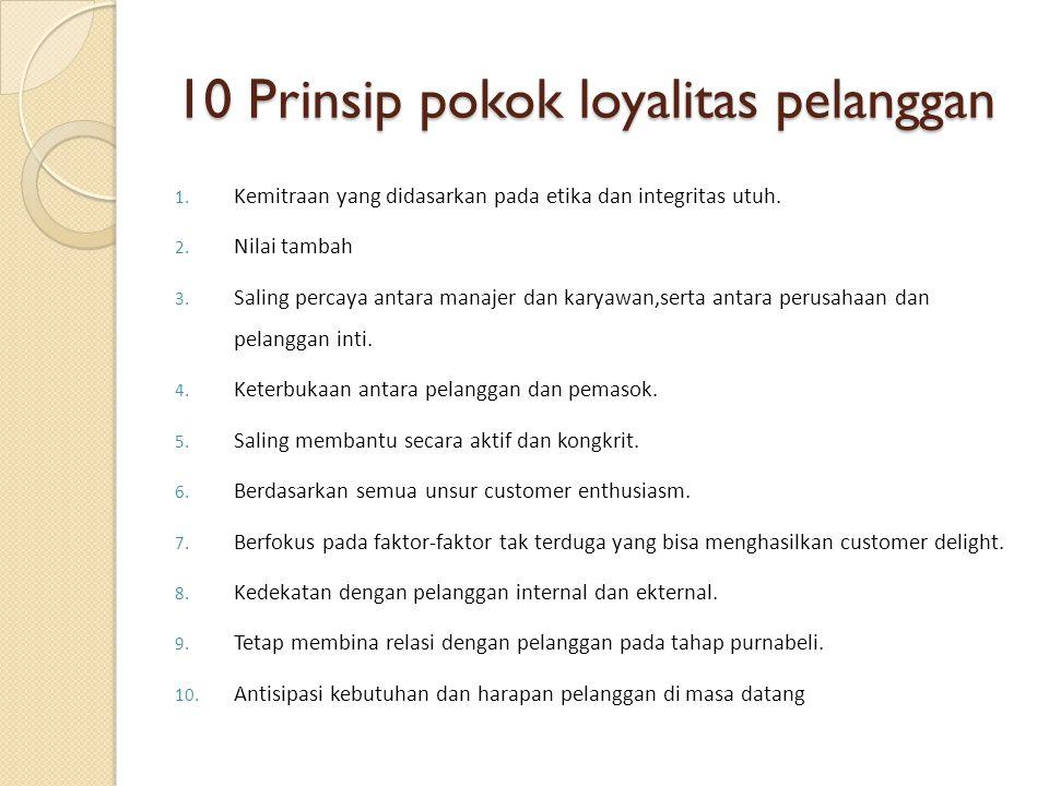 10 Prinsip pokok loyalitas pelanggan