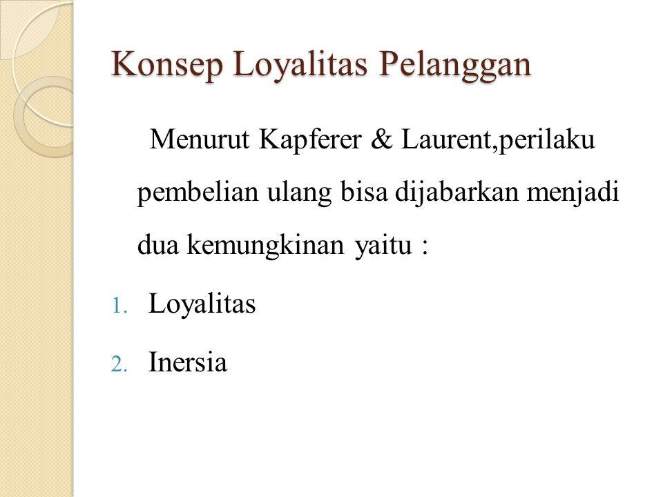 Konsep Loyalitas Pelanggan