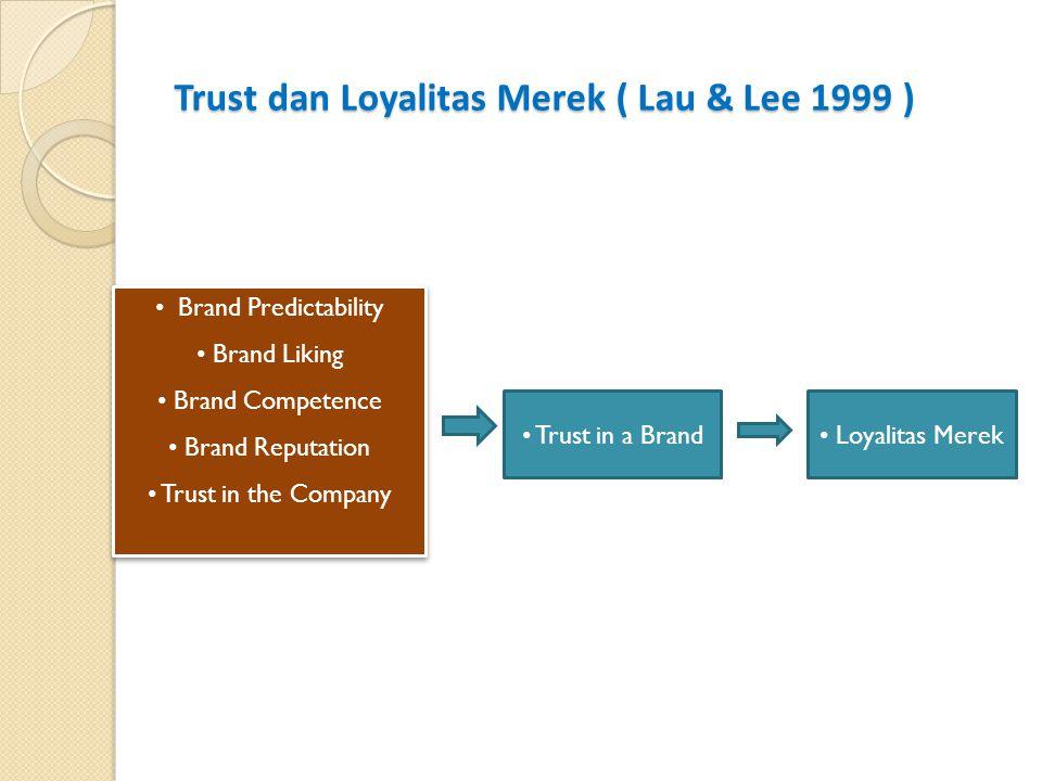 Trust dan Loyalitas Merek ( Lau & Lee 1999 )
