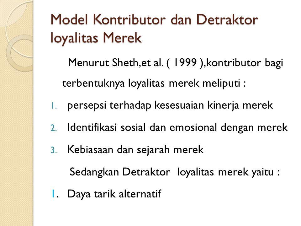 Model Kontributor dan Detraktor loyalitas Merek