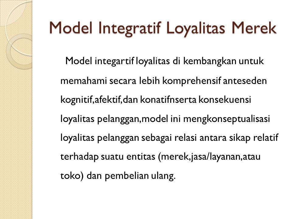 Model Integratif Loyalitas Merek