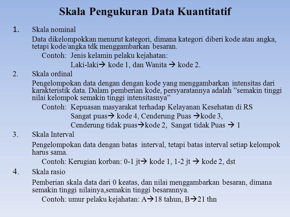 Skala Pengukuran Data Kuantitatif