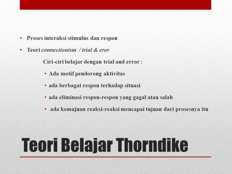 Teori Belajar Thorndike