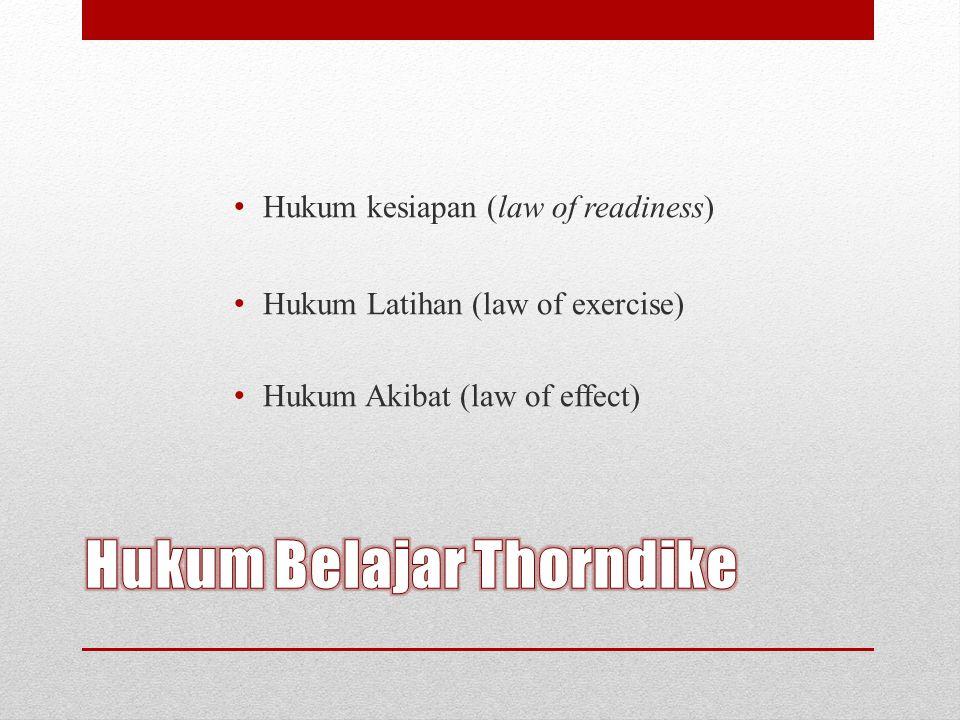 Hukum Belajar Thorndike