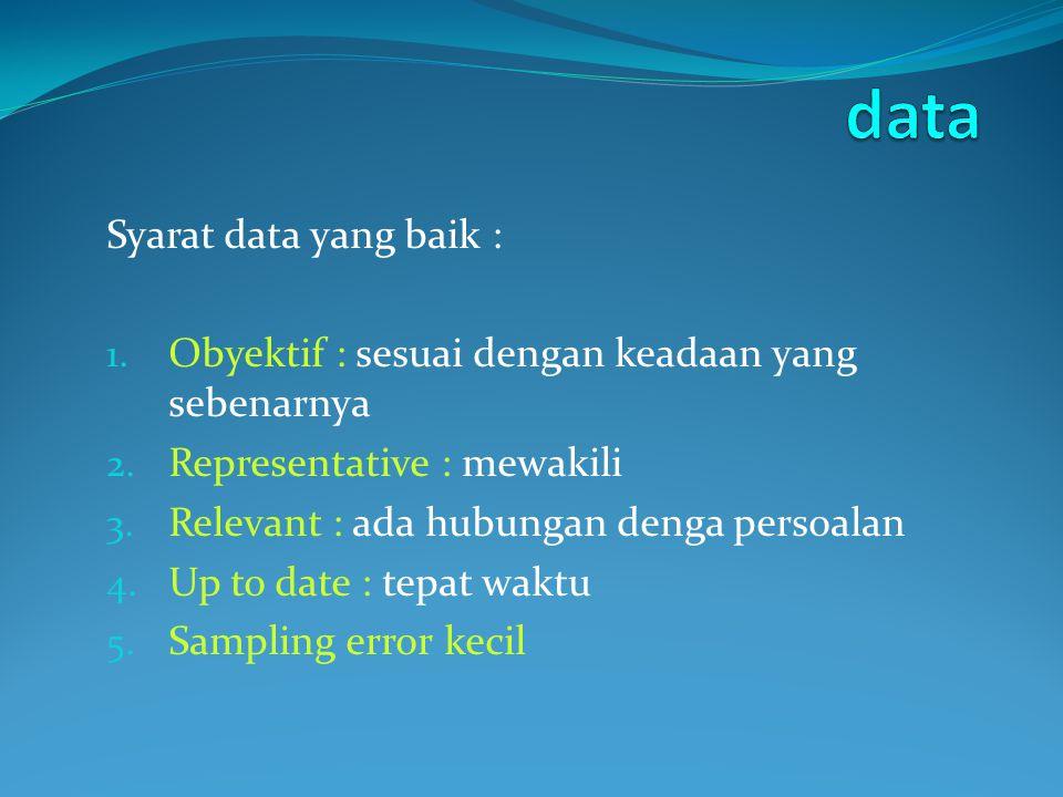 data Syarat data yang baik :
