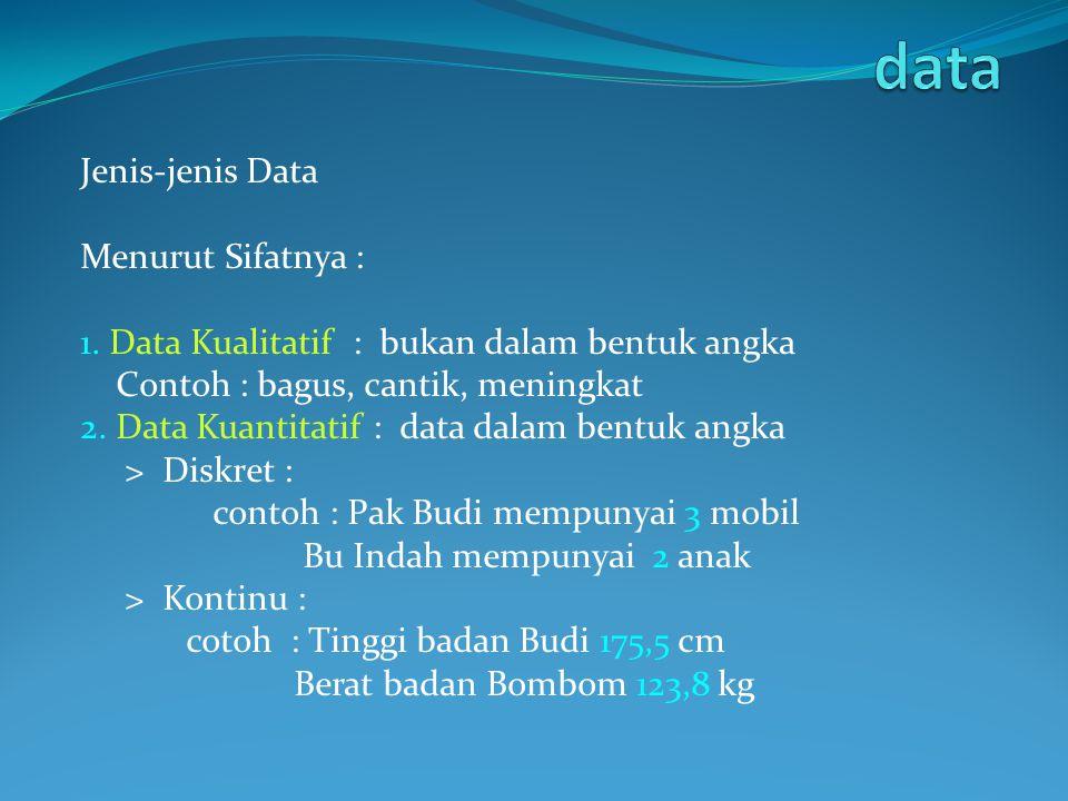 data Jenis-jenis Data Menurut Sifatnya :