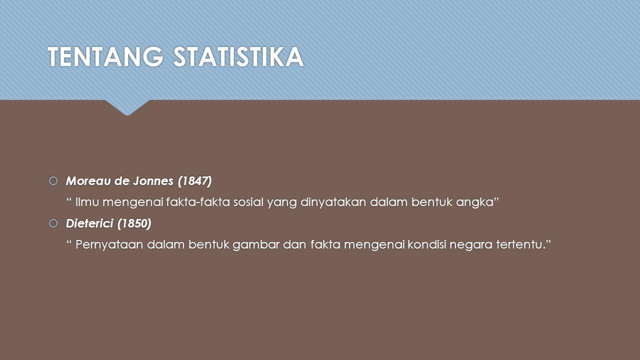 TENTANG STATISTIKA Moreau de Jonnes (1847)