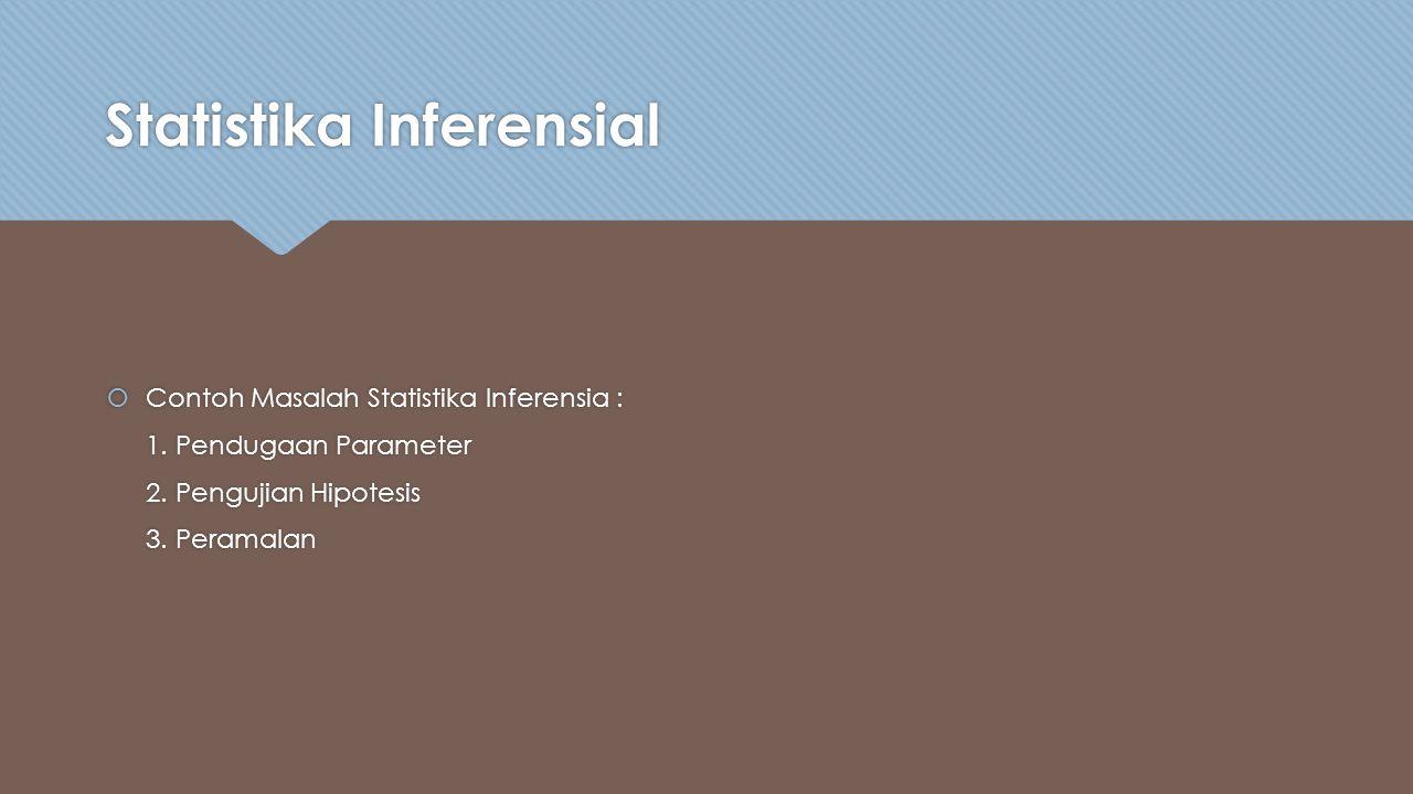 Statistika Inferensial