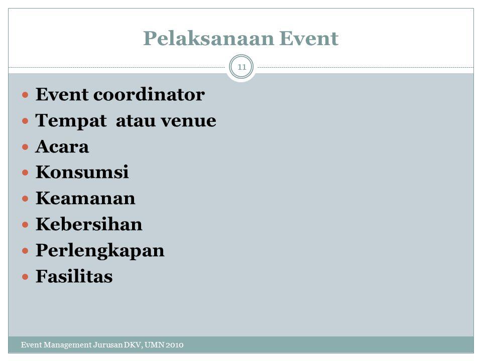 Pelaksanaan Event Event coordinator Tempat atau venue Acara Konsumsi