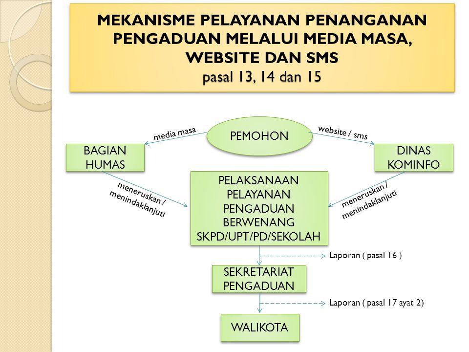 MEKANISME PELAYANAN PENANGANAN PENGADUAN MELALUI MEDIA MASA, WEBSITE DAN SMS pasal 13, 14 dan 15