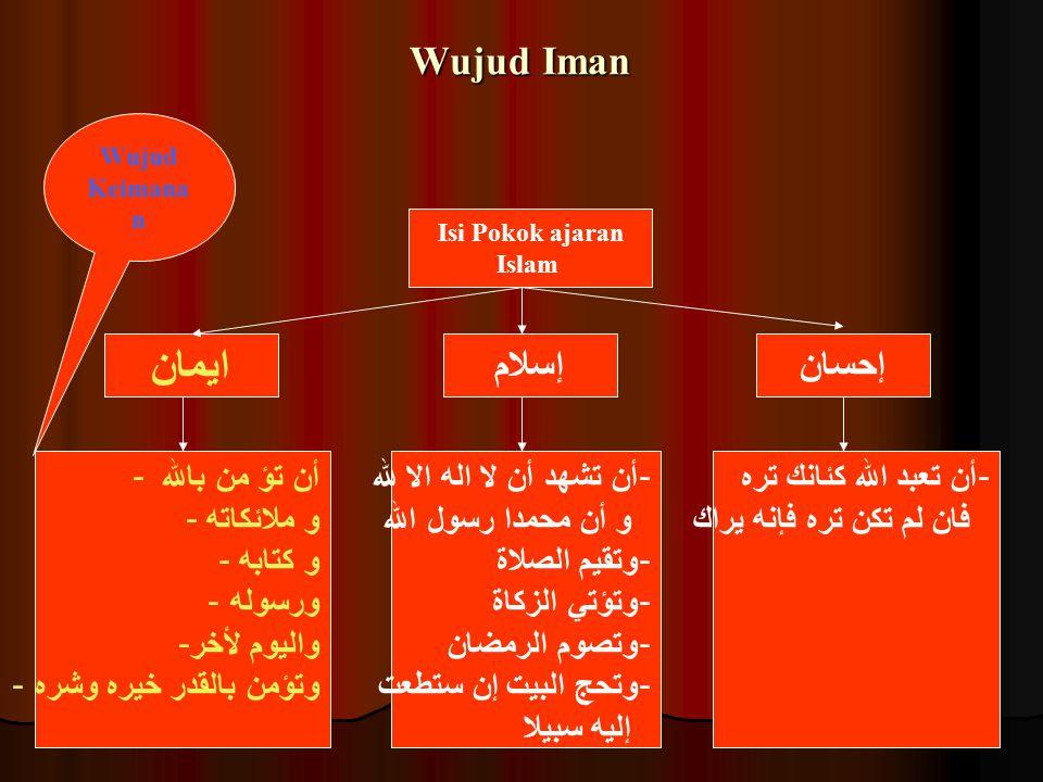 ايمان Wujud Iman إسلام إحسان أن تؤ من بالله و ملائكاته و كتابه ورسوله