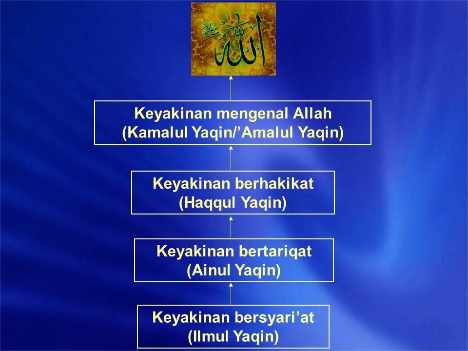Keyakinan mengenal Allah (Kamalul Yaqin/'Amalul Yaqin)