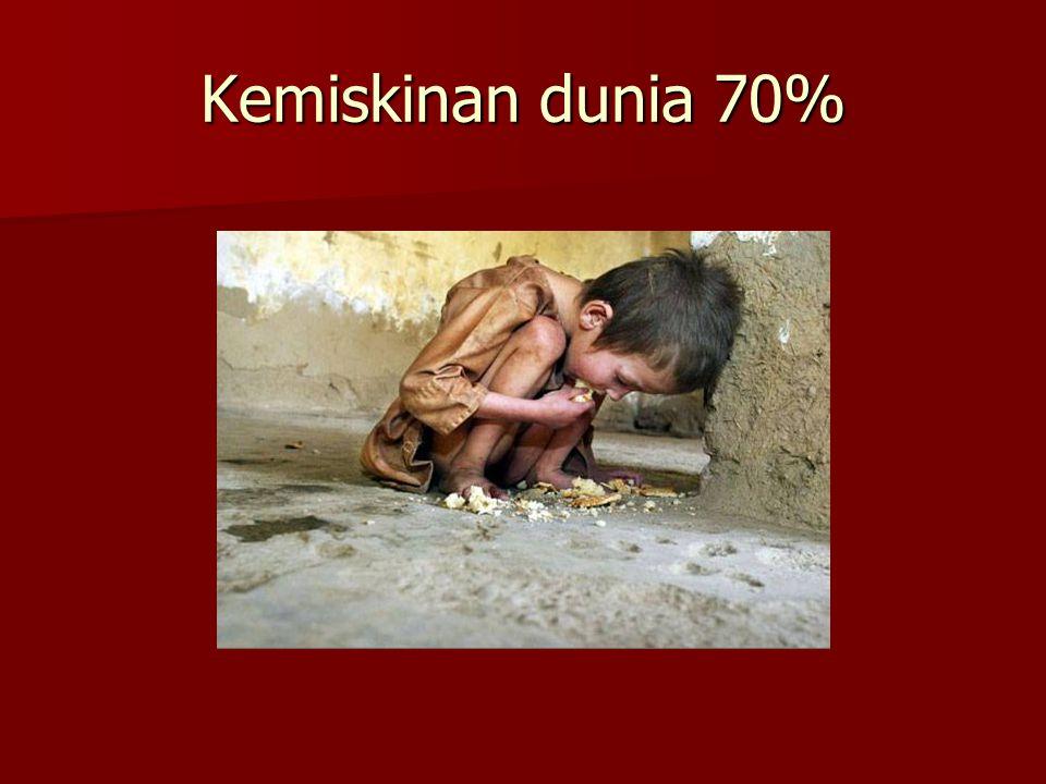 Kemiskinan dunia 70%