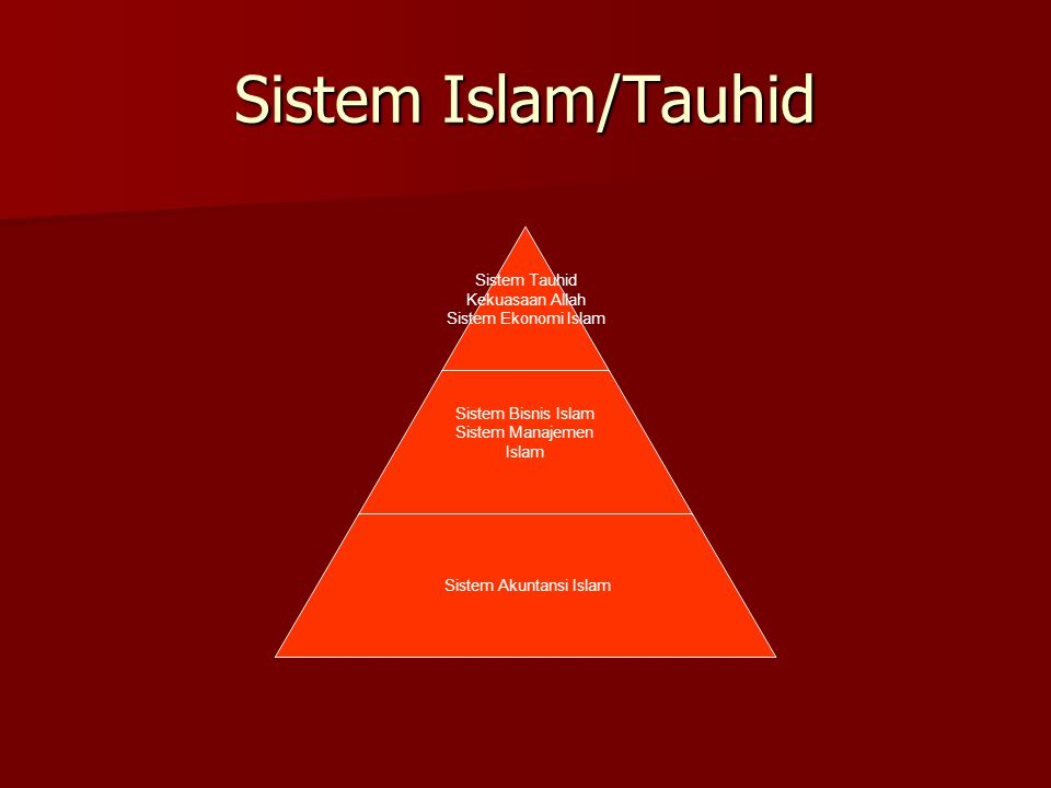 Sistem Islam/Tauhid
