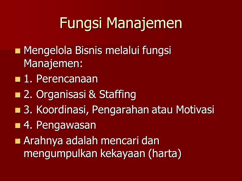 Fungsi Manajemen Mengelola Bisnis melalui fungsi Manajemen: