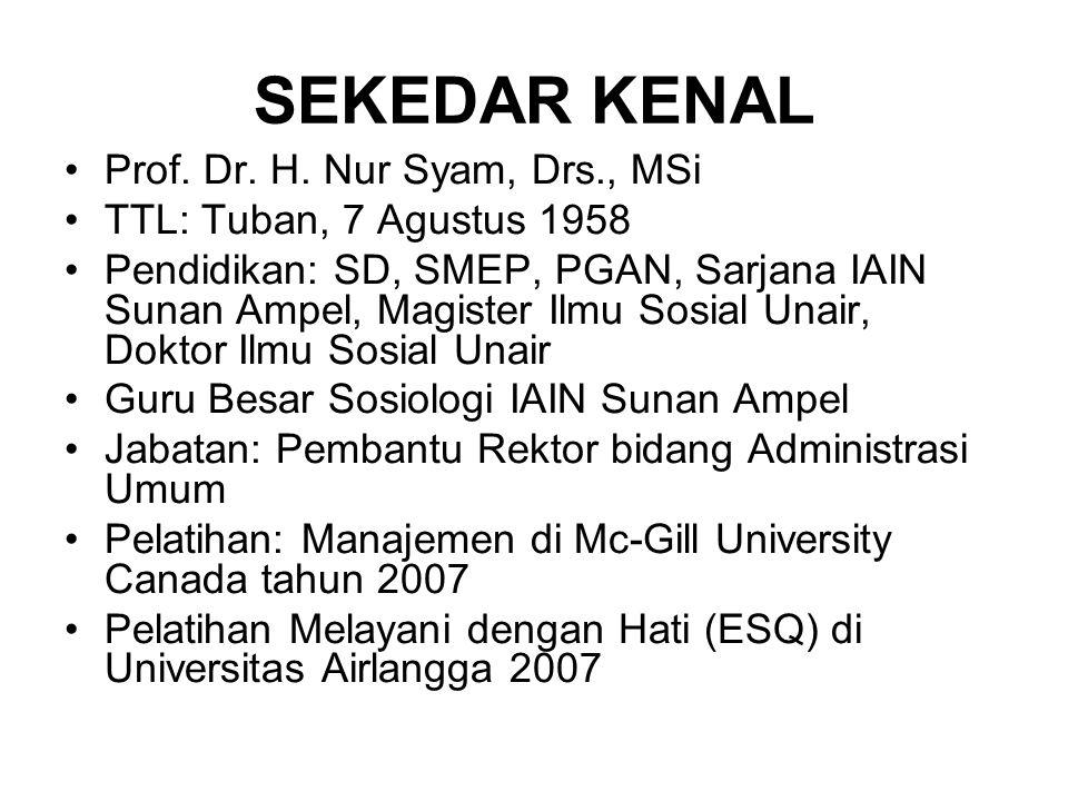 SEKEDAR KENAL Prof. Dr. H. Nur Syam, Drs., MSi