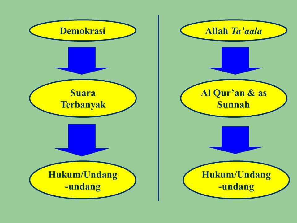 Demokrasi Allah Ta'aala. Suara Terbanyak. Al Qur'an & as Sunnah.