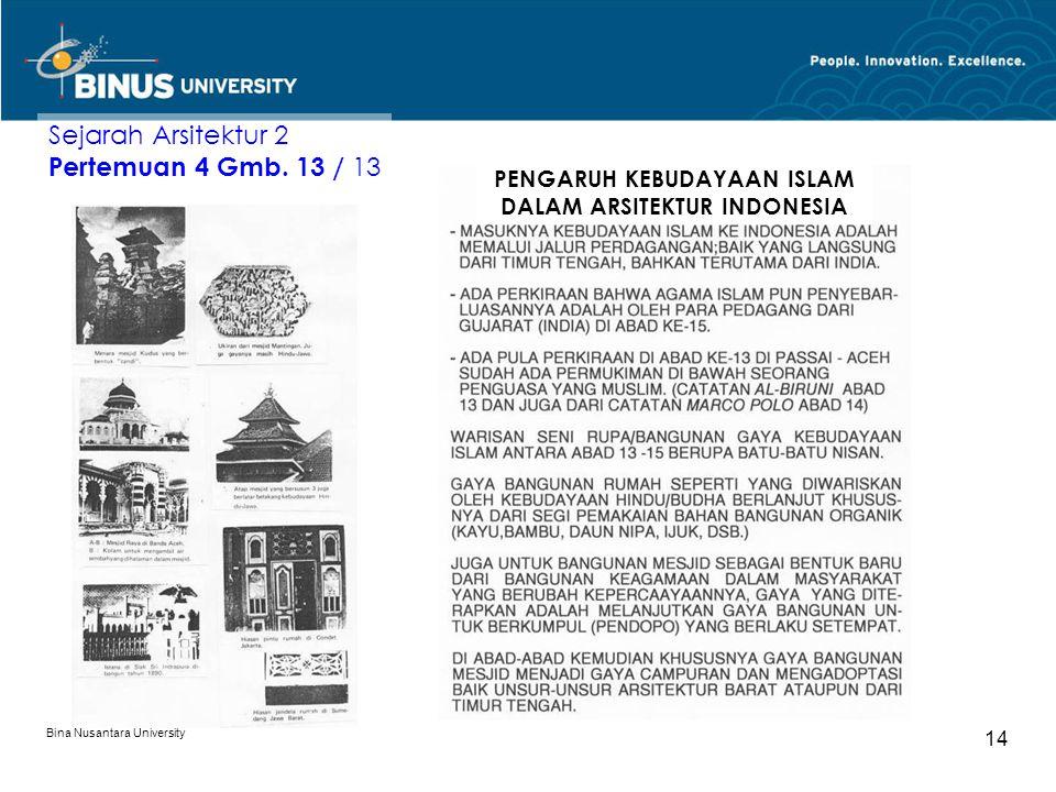 PENGARUH KEBUDAYAAN ISLAM DALAM ARSITEKTUR INDONESIA