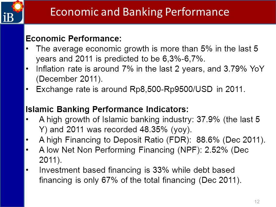 Economic and Banking Performance