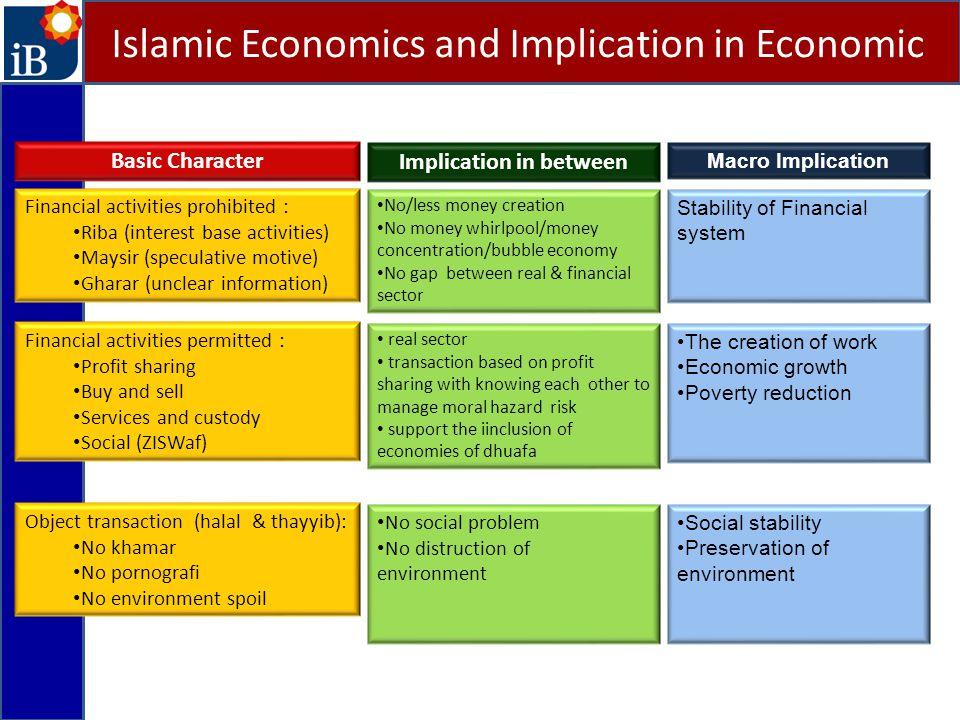 Islamic Economics and Implication in Economic