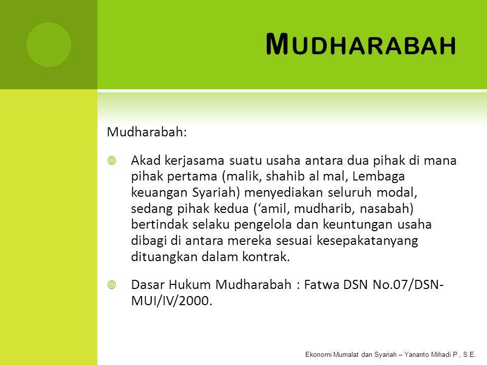 Mudharabah Mudharabah: